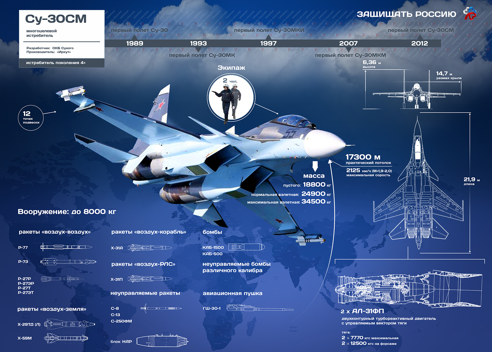 «Русские витязи» получили 4 новых Су-30СМ
